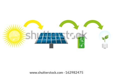Scheme of solar power - stock vector
