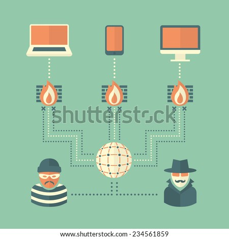 Scheme to Protect Against Unauthorized Access by a Firewall. Conceptual Security Illustration of a Flat Style. - stock vector