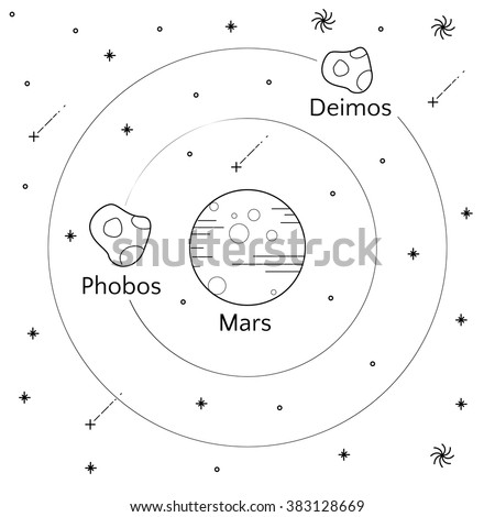 Science illustration with stars and planets. Use for prints, web, posters, invitations. Vector set of flat planets Mars, Phobos, Deimos. - stock vector