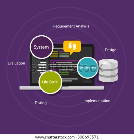 SDLC system software development life cycle - stock vector