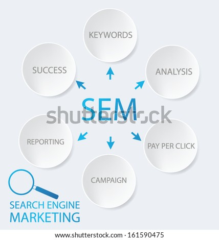 search engine marketing. vector Illustration. - stock vector