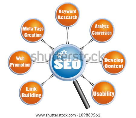Search Engine Optimization SEO plan - stock vector