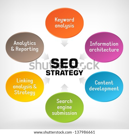 Search engine optimization vector strategy plan process - stock vector
