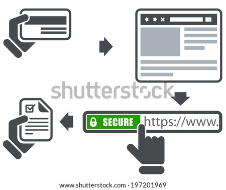 Secure online payment icons - address bar and browser  - stock vector