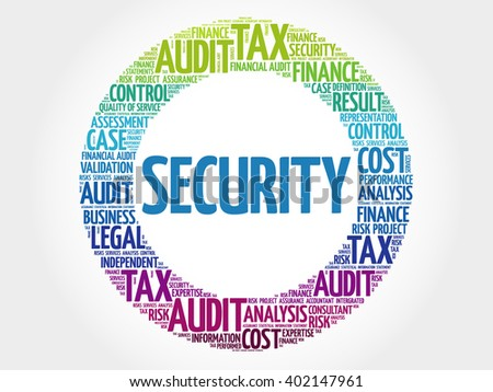 SECURITY word cloud, business concept - stock vector