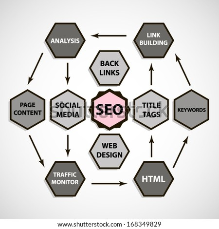 SEO infographic modern concept design art illustration - stock vector