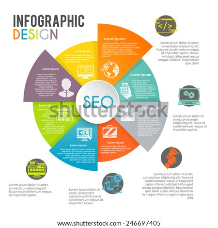 Seo internet marketing infographics set with web search optimization symbols in pie chart vector illustration - stock vector