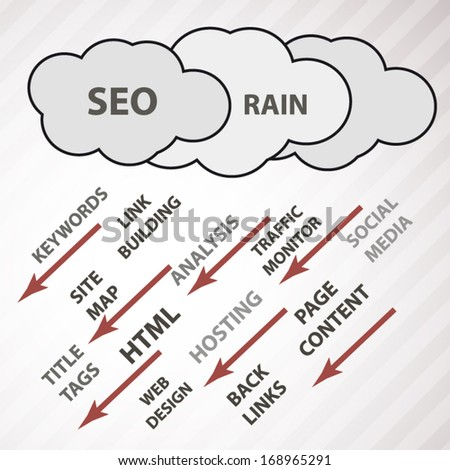 SEO rain concept illustration poster modern design - stock vector