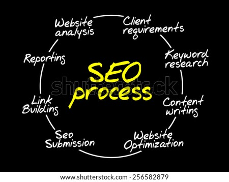SEO (search engine optimazion) process information flow chart, business concept - stock vector