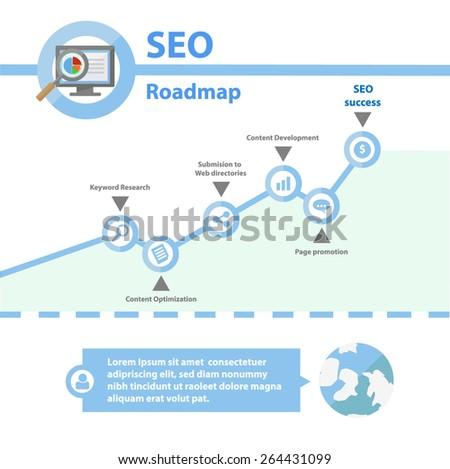 SEO Search engine optimization Roadmap Presentation Template - stock vector