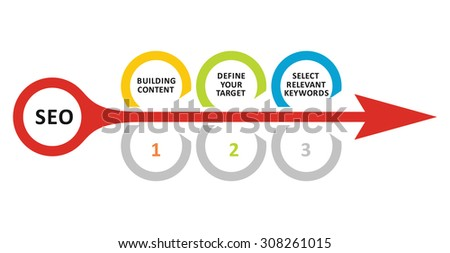 SEO Strategy, abstract communication concept for your online marketing - stock vector