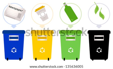 Separate Garbage collection isolated on white - stock vector