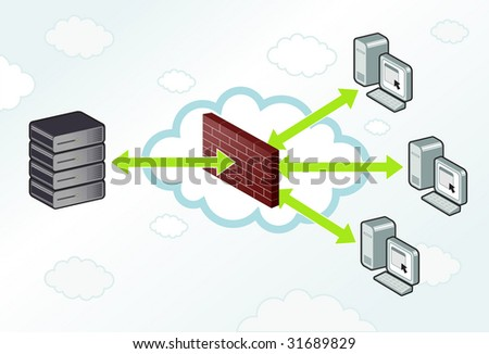 Server and workstations computing to each other through a firewall in a cloud.