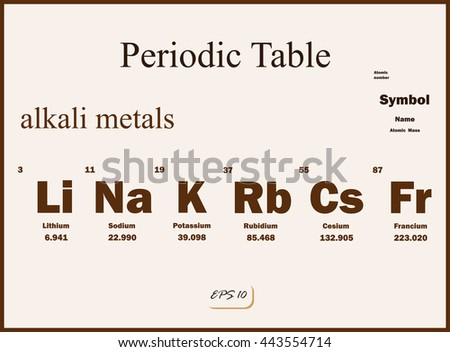 Set vector illustration shows periodic table stock vector 443554714 set of a vector illustration shows a periodic table alkali metals urtaz Image collections