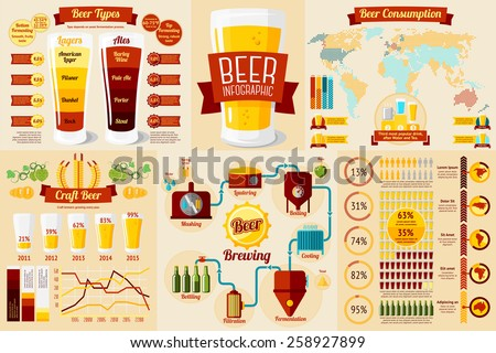 Set of Beer Infographic elements with icons, different charts, rates etc. Beer types, craft beer, beer consumption, beer brewing process etc. Vector   - stock vector