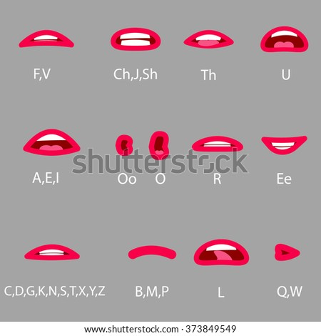 Set of Character Lip-Sync. Lip-Sync - Mouth reference. Set the provisions of the mouth when pronouncing the different sounds - stock vector