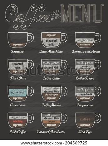 Set of coffee menu in vintage style with chalkboard , eps10 vector format - stock vector