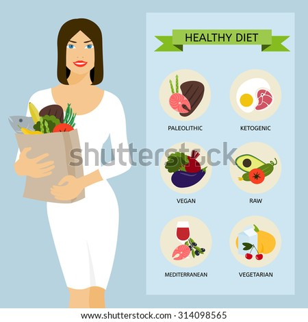 Set of different types of diets, standing next to a young slender woman on a blue background. - stock vector