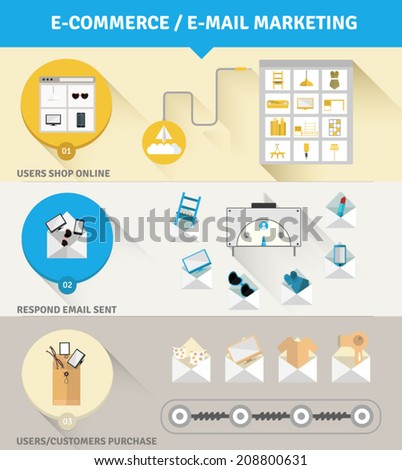 Set of flat e commerce design concepts and icons. Conversational e mail marketing and seamless integration concepts for user interface design. - stock vector