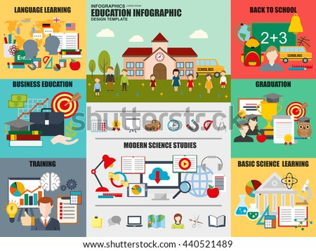 Set of flat infographic business education vector design template. Can be used for workflow processes, language learning, training, back to school, graduation, basic science, knowledge, university. - stock vector