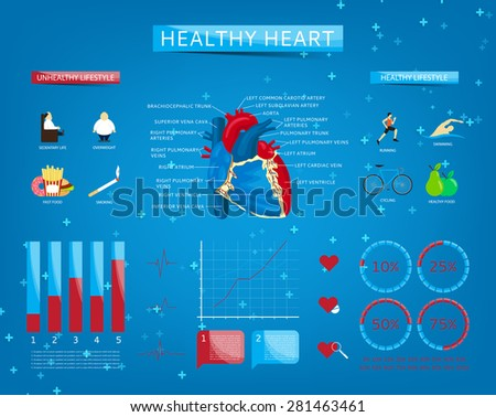 Set of infographics about healthy heart. Unhealthy lifestyle and healthy lifestyle. Structure of human heart. - stock vector