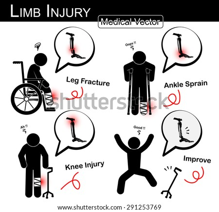 Set of Limb injury ( stick man with wheel chair, axillary crutch, tripod cane ) ( Fracture tibia and fibula, ankle sprain, knee arthralgia )( Vector Medical stick man, physical therapy concept ) - stock vector