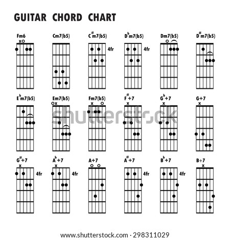 Set of music notes. Abstract musical background. Basic guitar chords, tab guitar chords, music notes, black music note, icons set music note. Vector illustration - stock vector