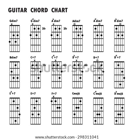 Guitar guitar chords music : Set Music Notes Abstract Musical Background Stock Vector 298311041 ...