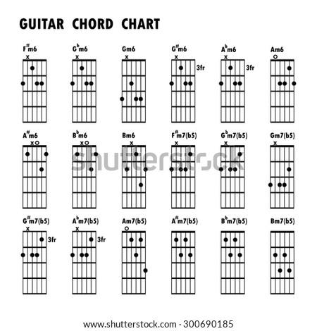 Pardon Me  Acoustic Guitar  Incubus  Chords