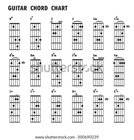 Guitar Tabs Stock Vectors, Images & Vector Art | Shutterstock