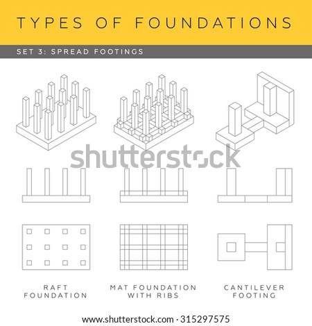 Types foundations set vector architectural blueprints for What types of foundations are there