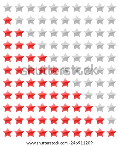 set of vector red rating stars on the white background