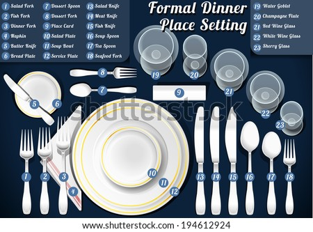 Setting place formal placemat dinner place stock vector 194612924 setting place formal placemat dinner place setting informal place mat formal placement plate napkin ccuart Choice Image