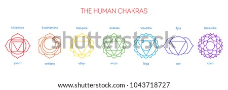 Seven Chakras Their English And Sanskrit Name Poster Illustration Yoga Buddhism