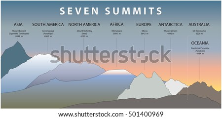 Seven summits of the Earth. Each continent represented by highest mountain with name and height. Vector info-graphic for sport climbers.
