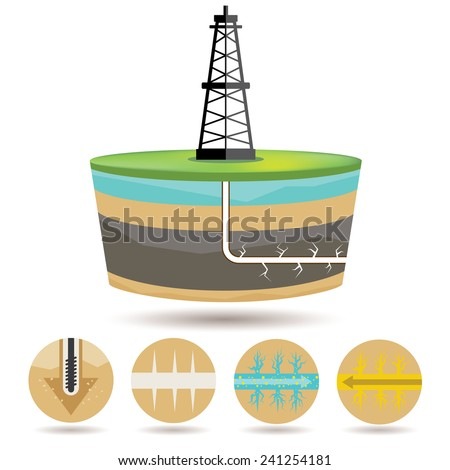 shale gas diagram, hydraulic fracturing process diagram - stock vector