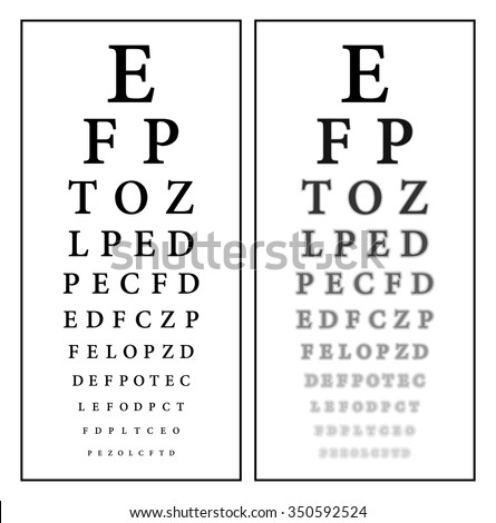 Sharp Unsharp Snellen Eye Chart Vision Stock Vector Royalty Free