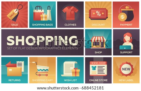 the modern shopping method Start studying gb101- chapter 14 learn vocabulary it is a key activity in any modern business shopping 3) specialty 4.