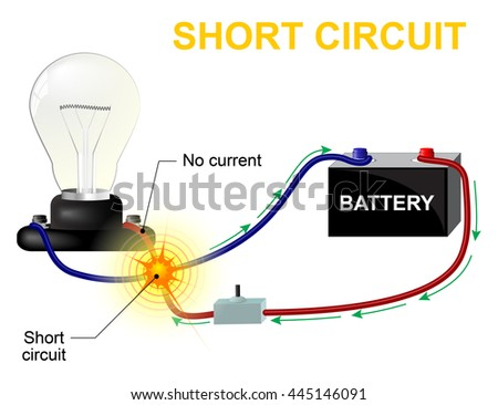short circuit occurs when conductors leading stock vector 2018 rh shutterstock com wiring short circuit tester electrical short circuit causes