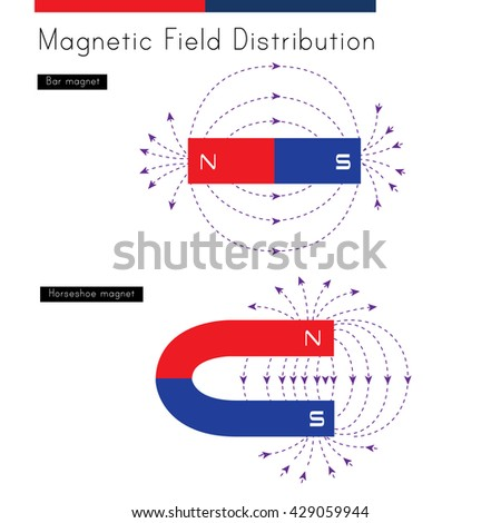 Shows distribution magnetic fields bar magnet stock vector 429059944 shows the distribution of magnetic fields for a bar magnet and a horseshoe magnet ccuart Images
