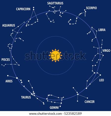 Zodiac Stock Photos, Royalty-Free Images & Vectors ...
