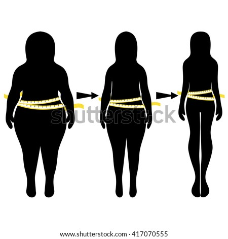 the skinny and fat of eating Fat, like carbohydrates and protein, is a source of energy (calories) calories are  a measure of food energy and are expressed in kilocalories or.