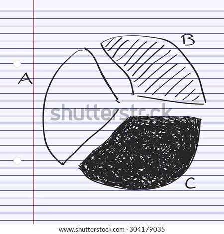 Simple hand drawn doodle of a pie chart