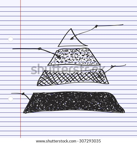 Simple hand drawn doodle of a pyramid graph