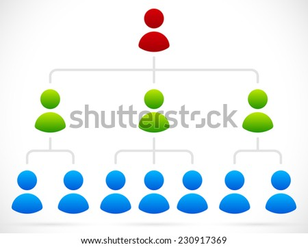 Simple organizational structure - stock vector