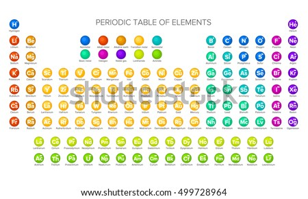 Simple periodic table chemical elements flat stock vector royalty simple periodic table of chemical elements in flat style urtaz Image collections