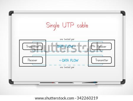Single UTP cable. Diagram on whiteboard - stock vector