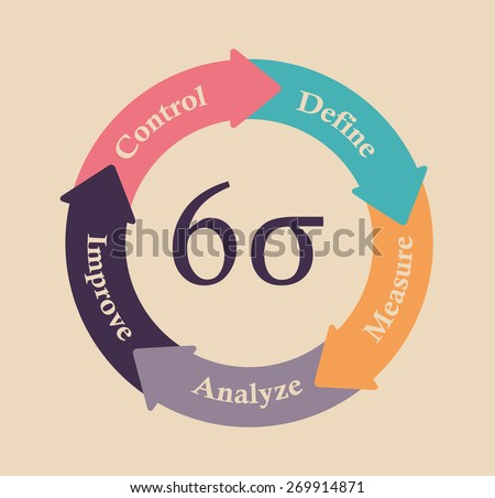 Six sigma - flat style - stock vector