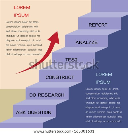 Six steps to the Scientific Method.  - stock vector