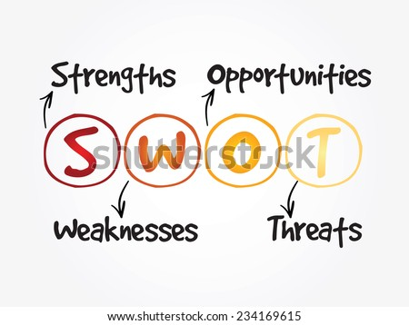 Sketch SWOT analysis business strategy management, business plan - stock vector